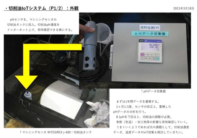 切削油IoTシステム 外観